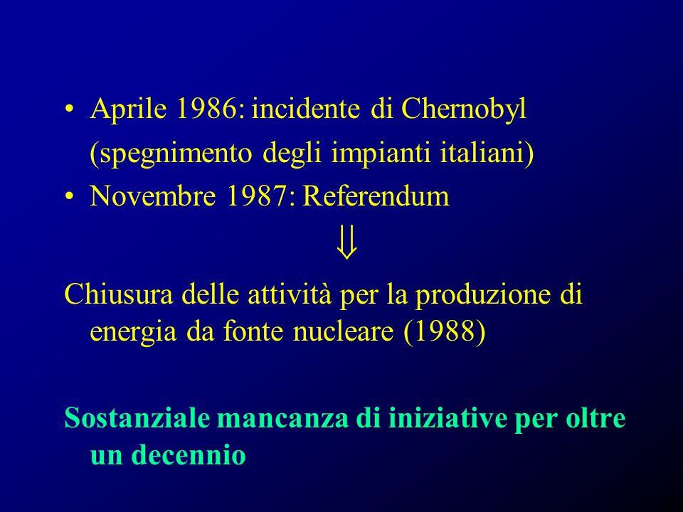 Aprile 1986: incidente di Chernobyl (spegnimento degli impianti italiani) Novembre 1987: Referendum Chiusura delle attività per la produzione di energia da fonte nucleare (1988) Sostanziale mancanza di iniziative per oltre un decennio