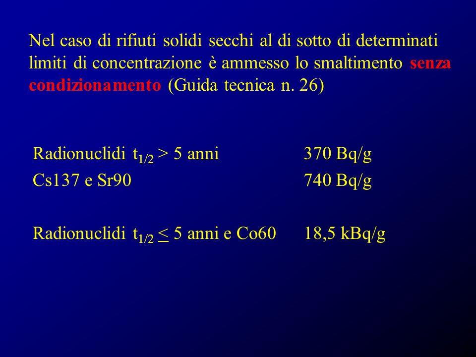 Nel caso di rifiuti solidi secchi al di sotto di determinati limiti di concentrazione è ammesso lo smaltimento senza condizionamento (Guida tecnica n.