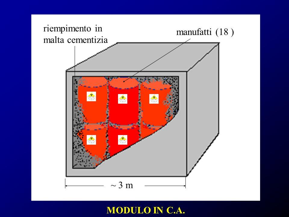 MODULO IN C.A. manufatti (18 ) riempimento in malta cementizia ~ 3 m