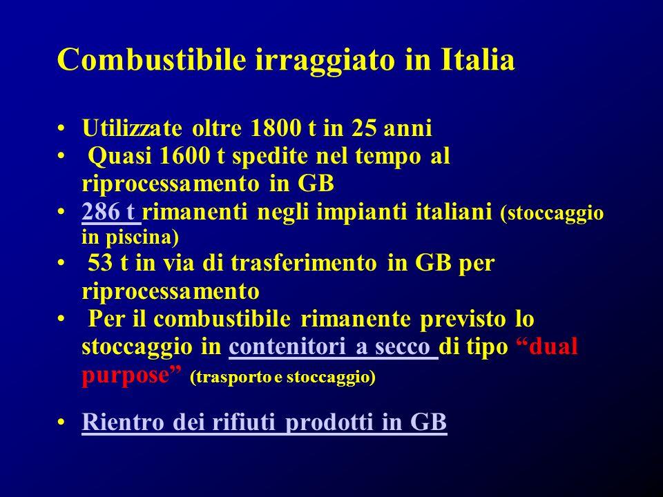 Combustibile irraggiato in Italia Utilizzate oltre 1800 t in 25 anni Quasi 1600 t spedite nel tempo al riprocessamento in GB 286 t rimanenti negli impianti italiani (stoccaggio in piscina)286 t 53 t in via di trasferimento in GB per riprocessamento Per il combustibile rimanente previsto lo stoccaggio in contenitori a secco di tipo dual purpose (trasporto e stoccaggio)contenitori a secco Rientro dei rifiuti prodotti in GBRientro dei rifiuti prodotti in GB