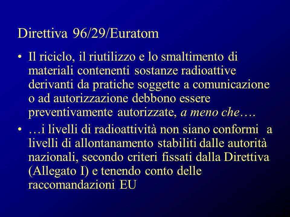 Direttiva 96/29/Euratom Il riciclo, il riutilizzo e lo smaltimento di materiali contenenti sostanze radioattive derivanti da pratiche soggette a comunicazione o ad autorizzazione debbono essere preventivamente autorizzate, a meno che….