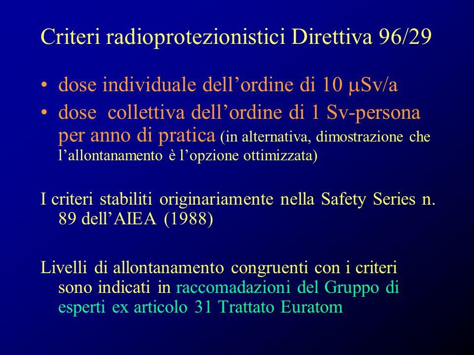 Criteri radioprotezionistici Direttiva 96/29 dose individuale dellordine di 10 Sv/a dose collettiva dellordine di 1 Sv-persona per anno di pratica (in alternativa, dimostrazione che lallontanamento è lopzione ottimizzata) I criteri stabiliti originariamente nella Safety Series n.