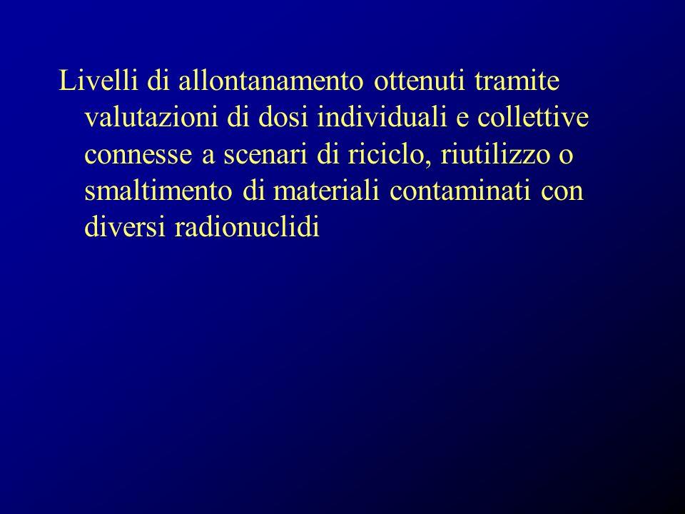Livelli di allontanamento ottenuti tramite valutazioni di dosi individuali e collettive connesse a scenari di riciclo, riutilizzo o smaltimento di materiali contaminati con diversi radionuclidi