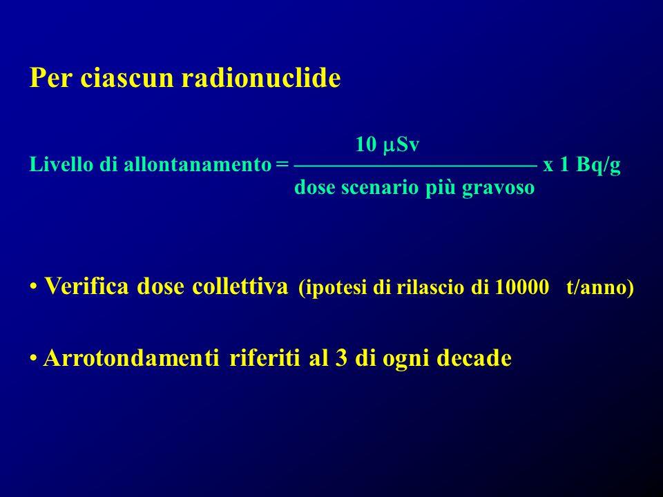Per ciascun radionuclide 10 Sv Livello di allontanamento = x 1 Bq/g dose scenario più gravoso Verifica dose collettiva (ipotesi di rilascio di 10000 t/anno) Arrotondamenti riferiti al 3 di ogni decade