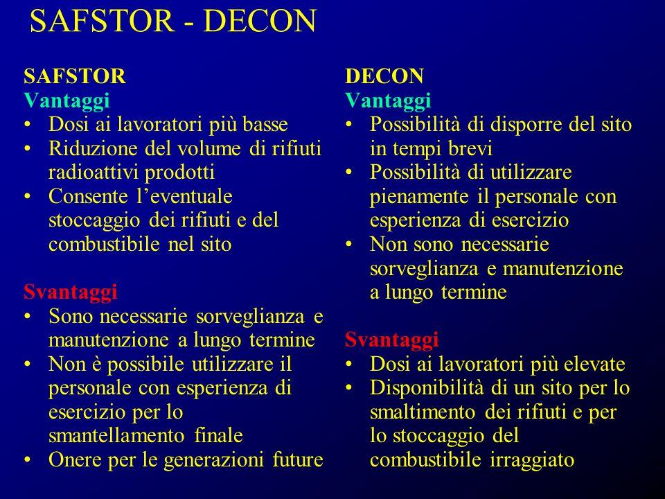 SAFSTOR - DECON SAFSTOR Vantaggi Dosi ai lavoratori più basse Riduzione del volume di rifiuti radioattivi prodotti Consente leventuale stoccaggio dei