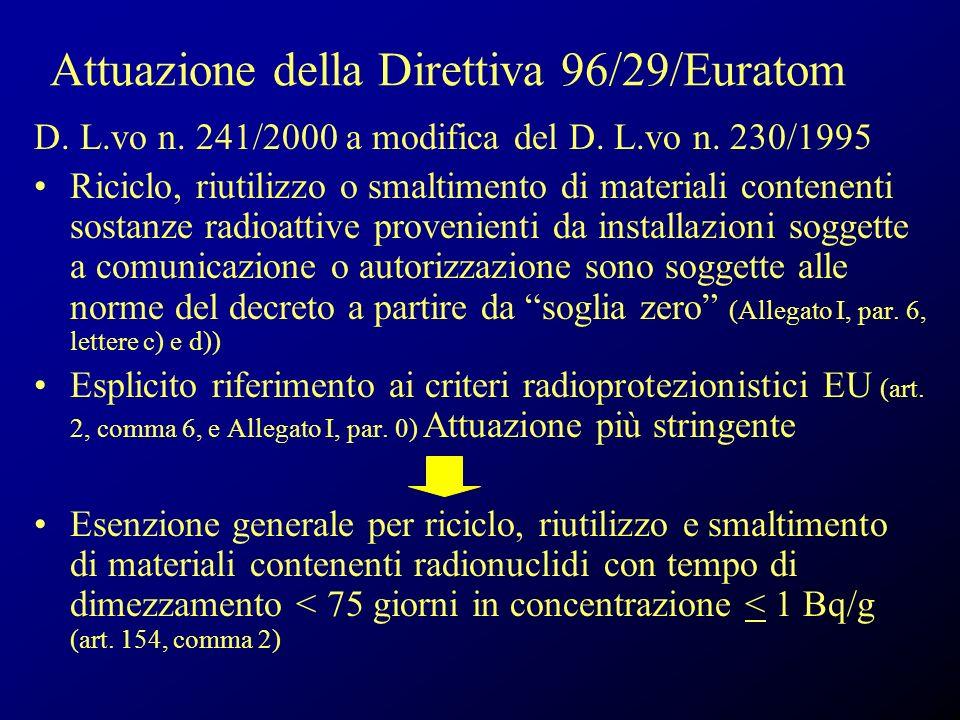 Attuazione della Direttiva 96/29/Euratom D. L.vo n. 241/2000 a modifica del D. L.vo n. 230/1995 Riciclo, riutilizzo o smaltimento di materiali contene