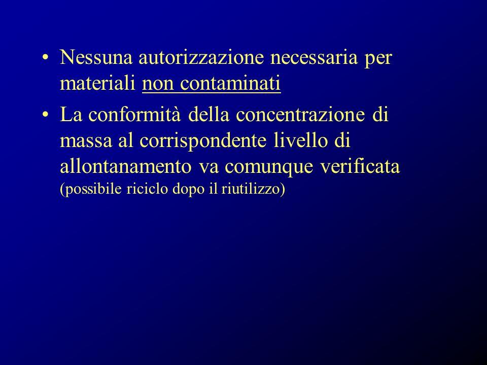 Nessuna autorizzazione necessaria per materiali non contaminati La conformità della concentrazione di massa al corrispondente livello di allontanamento va comunque verificata (possibile riciclo dopo il riutilizzo)