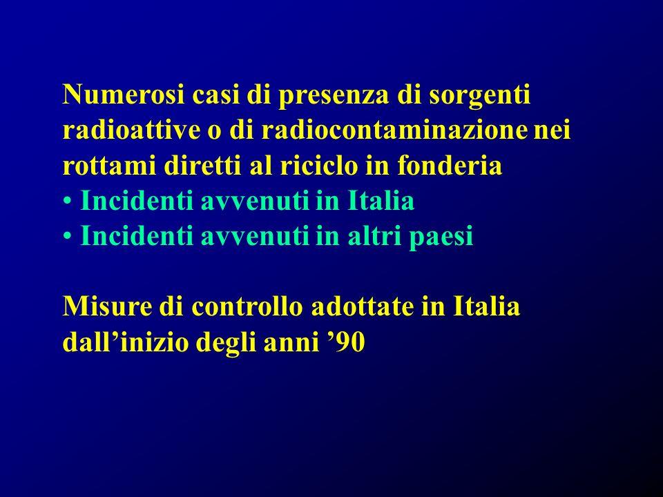 Numerosi casi di presenza di sorgenti radioattive o di radiocontaminazione nei rottami diretti al riciclo in fonderia Incidenti avvenuti in Italia Incidenti avvenuti in altri paesi Misure di controllo adottate in Italia dallinizio degli anni 90