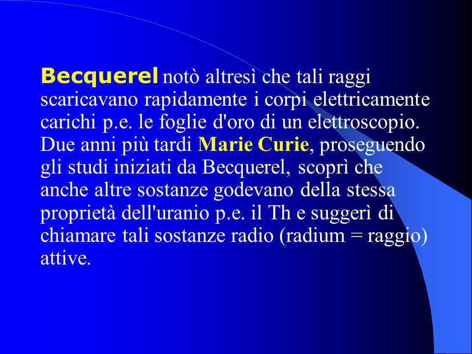 Becquerel notò altresì che tali raggi scaricavano rapidamente i corpi elettricamente carichi p.e. le foglie d'oro di un elettroscopio. Due anni più ta