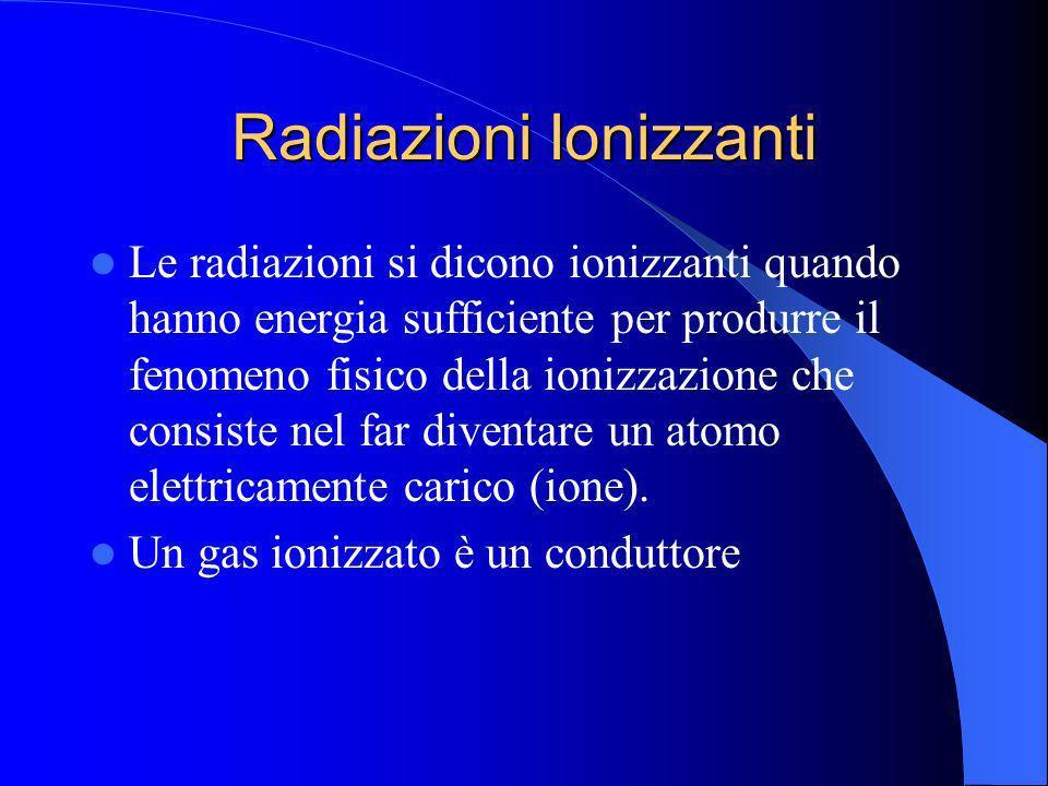 Radiazioni Ionizzanti Le radiazioni si dicono ionizzanti quando hanno energia sufficiente per produrre il fenomeno fisico della ionizzazione che consi