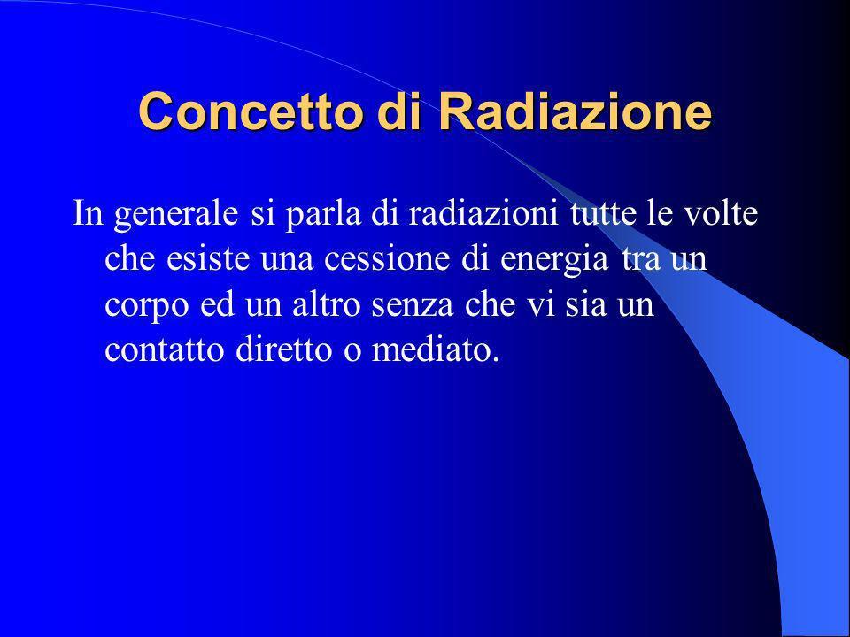 Concetto di Radiazione In generale si parla di radiazioni tutte le volte che esiste una cessione di energia tra un corpo ed un altro senza che vi sia