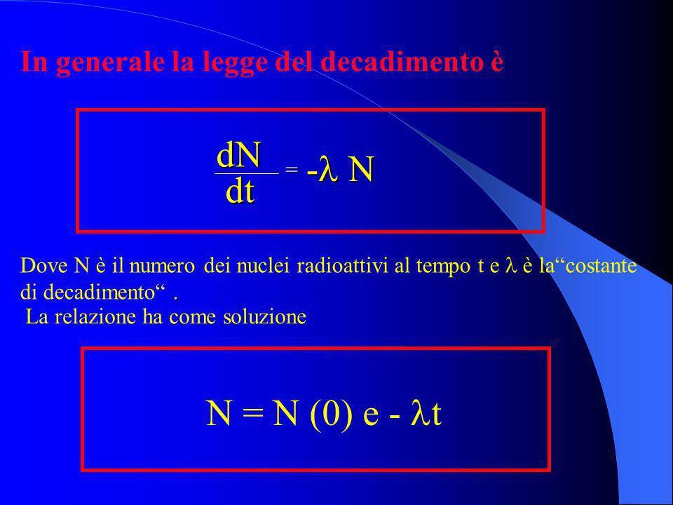 . Dove N è il numero dei nuclei radioattivi al tempo t e è lacostante di decadimento. In generale la legge del decadimento è dN dt dt = - N N = N (0)