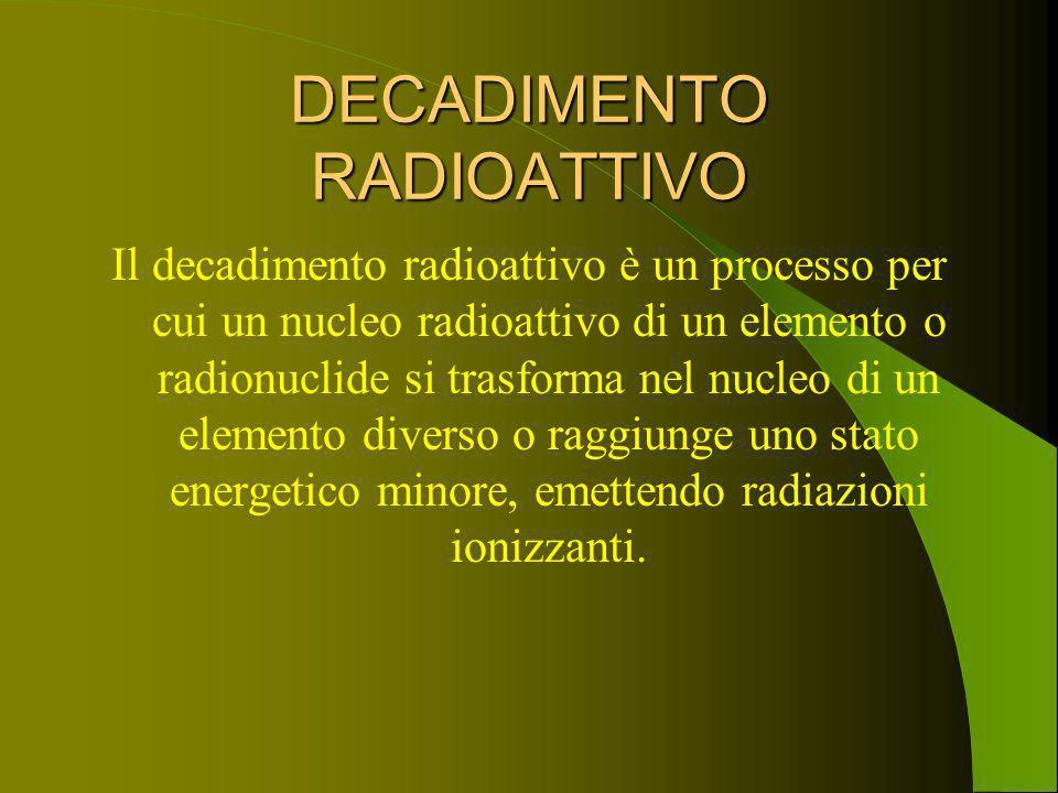 DECADIMENTO RADIOATTIVO Il decadimento radioattivo è un processo per cui un nucleo radioattivo di un elemento o radionuclide si trasforma nel nucleo d