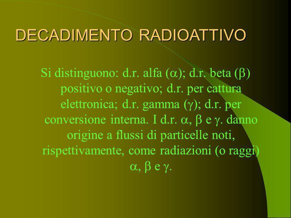 Si distinguono: d.r. alfa ( ); d.r. beta ( positivo o negativo; d.r. per cattura elettronica; d.r. gamma ( ; d.r. per conversione interna. I d.r. e. d