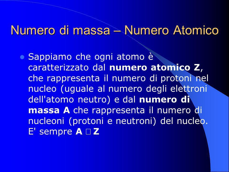 Numero di massa – Numero Atomico Sappiamo che ogni atomo è caratterizzato dal numero atomico Z, che rappresenta il numero di protoni nel nucleo (ugual
