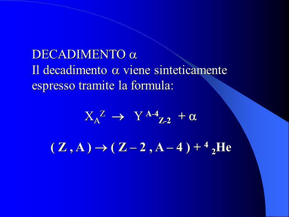 DECADIMENTO DECADIMENTO Il decadimento viene sinteticamente espresso tramite la formula: X A Z Y A-4 Z-2 + X A Z Y A-4 Z-2 + ( Z, A ) ( Z – 2, A – 4 )