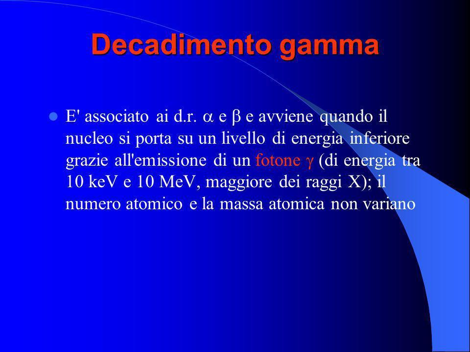 Decadimento gamma E' associato ai d.r. e e avviene quando il nucleo si porta su un livello di energia inferiore grazie all'emissione di un fotone (di