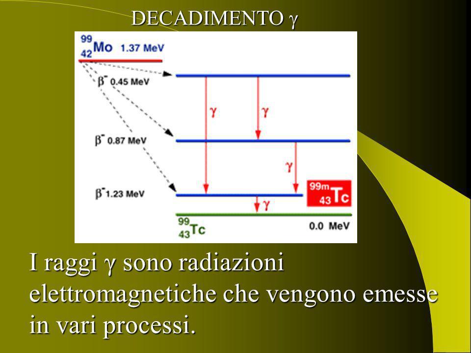 DECADIMENTO DECADIMENTO I raggi γ sono radiazioni elettromagnetiche che vengono emesse in vari processi.