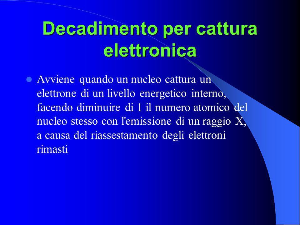 Decadimento per cattura elettronica Avviene quando un nucleo cattura un elettrone di un livello energetico interno, facendo diminuire di 1 il numero a