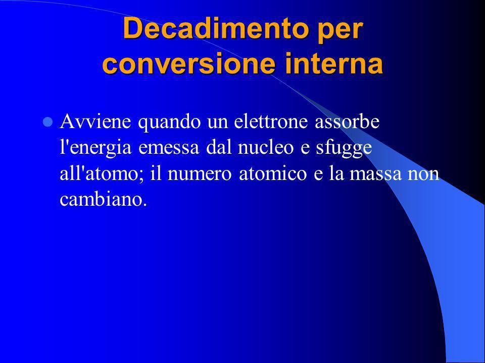 Decadimento per conversione interna Avviene quando un elettrone assorbe l'energia emessa dal nucleo e sfugge all'atomo; il numero atomico e la massa n