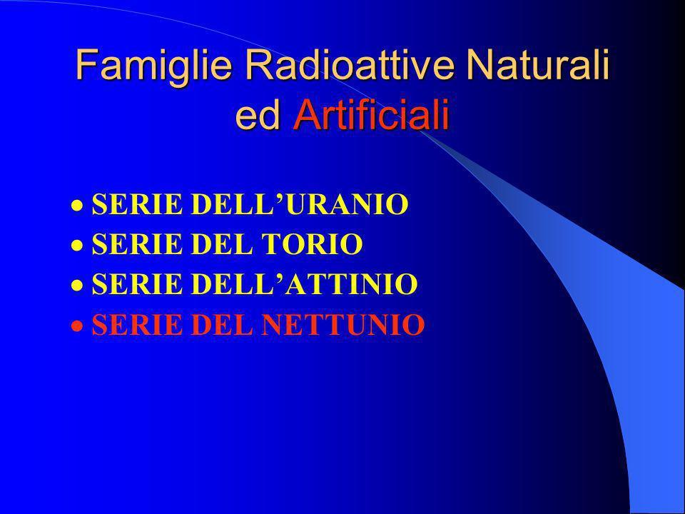 Famiglie Radioattive Naturali ed Artificiali SERIE DELLURANIO SERIE DEL TORIO SERIE DELLATTINIO SERIE DEL NETTUNIO