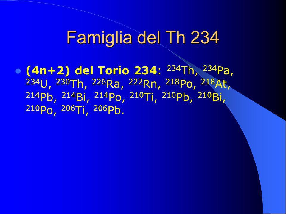 Famiglia del Th 234 (4n+2) del Torio 234: 234 Th, 234 Pa, 234 U, 230 Th, 226 Ra, 222 Rn, 218 Po, 218 At, 214 Pb, 214 Bi, 214 Po, 210 Ti, 210 Pb, 210 B