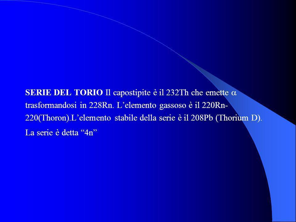 SERIE DEL TORIO Il capostipite è il 232Th che emette trasformandosi in 228Rn. Lelemento gassoso è il 220Rn- 220(Thoron).Lelemento stabile della serie