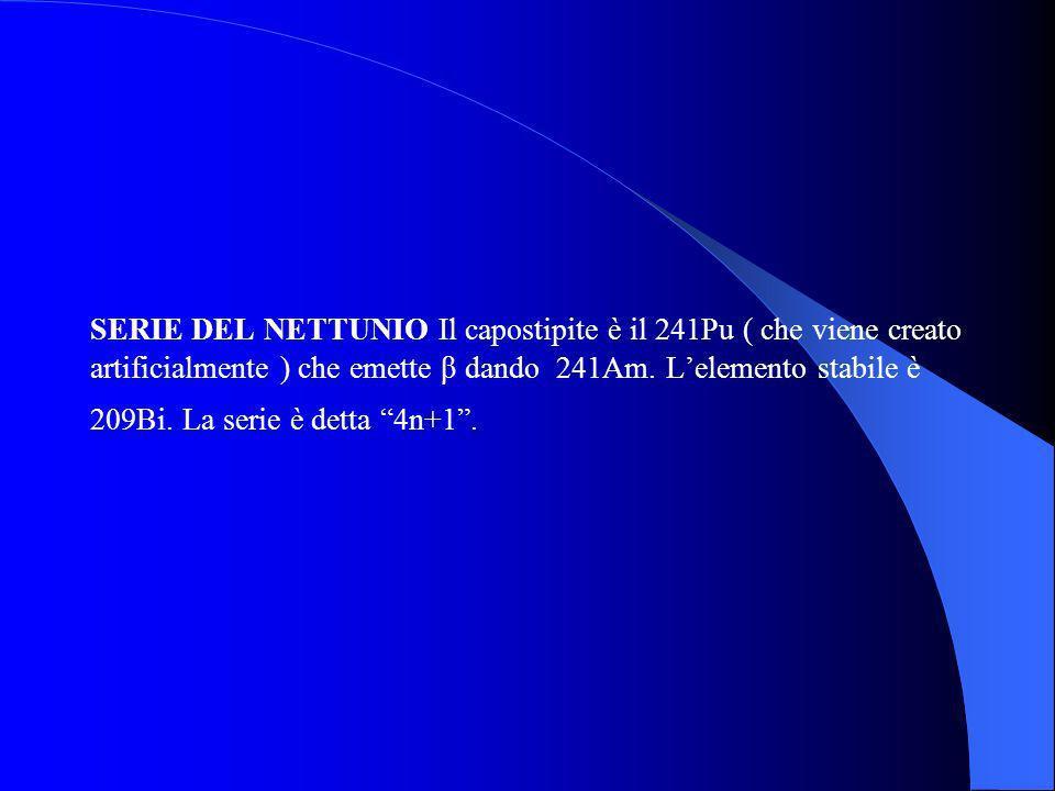 SERIE DEL NETTUNIO Il capostipite è il 241Pu ( che viene creato artificialmente ) che emette β dando 241Am. Lelemento stabile è 209Bi. La serie è dett