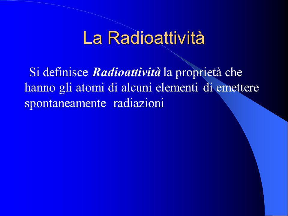 La Radioattività Si definisce Radioattività la proprietà che hanno gli atomi di alcuni elementi di emettere spontaneamente radiazioni