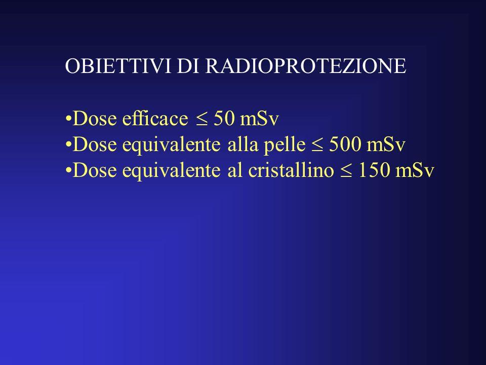 OBIETTIVI DI RADIOPROTEZIONE Dose efficace 50 mSv Dose equivalente alla pelle 500 mSv Dose equivalente al cristallino 150 mSv