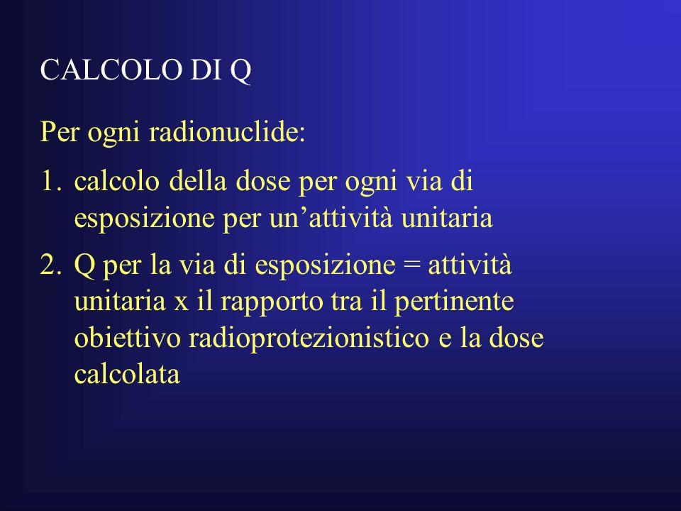 CALCOLO DI Q Per ogni radionuclide: 1.calcolo della dose per ogni via di esposizione per unattività unitaria 2.Q per la via di esposizione = attività unitaria x il rapporto tra il pertinente obiettivo radioprotezionistico e la dose calcolata