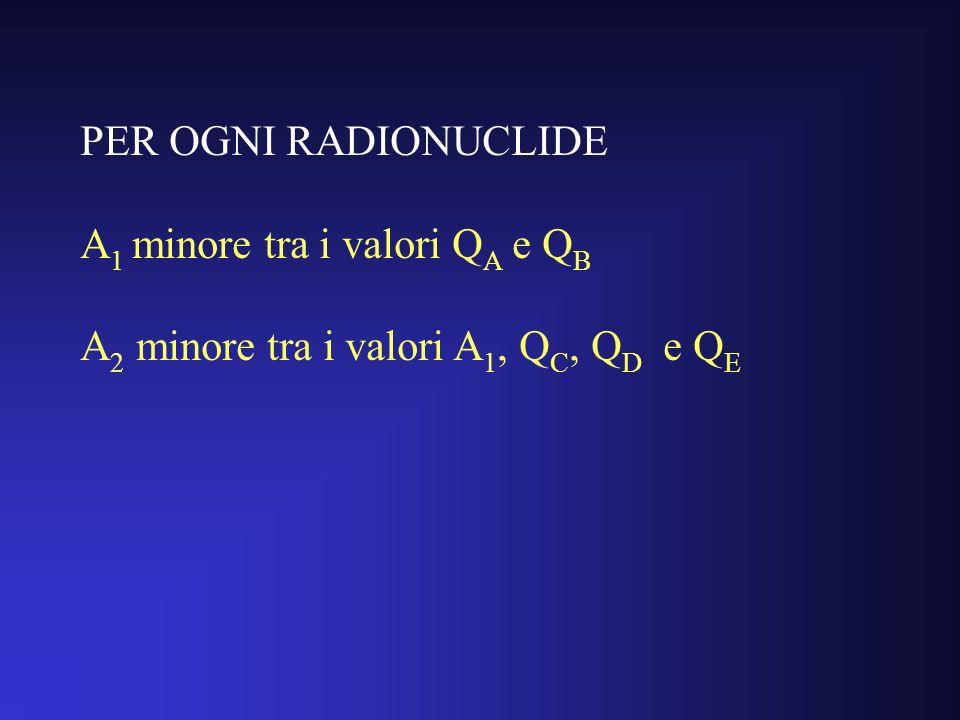 PER OGNI RADIONUCLIDE A 1 minore tra i valori Q A e Q B A 2 minore tra i valori A 1, Q C, Q D e Q E