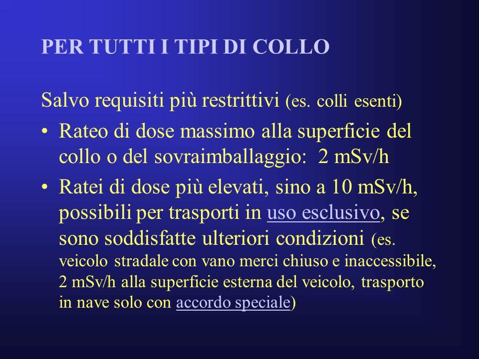 PER TUTTI I TIPI DI COLLO Salvo requisiti più restrittivi (es.