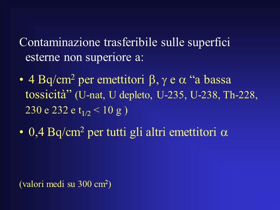 Contaminazione trasferibile sulle superfici esterne non superiore a: 4 Bq/cm 2 per emettitori, e a bassa tossicità (U-nat, U depleto, U-235, U-238, Th-228, 230 e 232 e t 1/2 < 10 g ) 0,4 Bq/cm 2 per tutti gli altri emettitori (valori medi su 300 cm 2 )