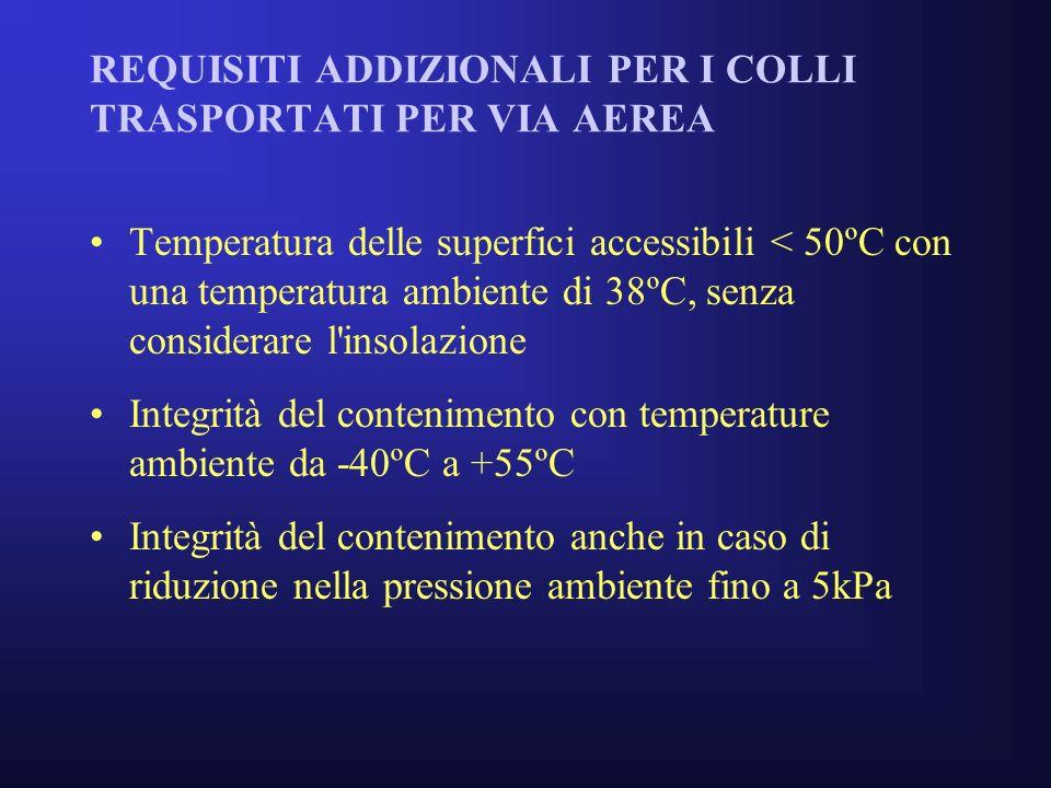 REQUISITI ADDIZIONALI PER I COLLI TRASPORTATI PER VIA AEREA Temperatura delle superfici accessibili < 50ºC con una temperatura ambiente di 38ºC, senza considerare l insolazione Integrità del contenimento con temperature ambiente da -40ºC a +55ºC Integrità del contenimento anche in caso di riduzione nella pressione ambiente fino a 5kPa