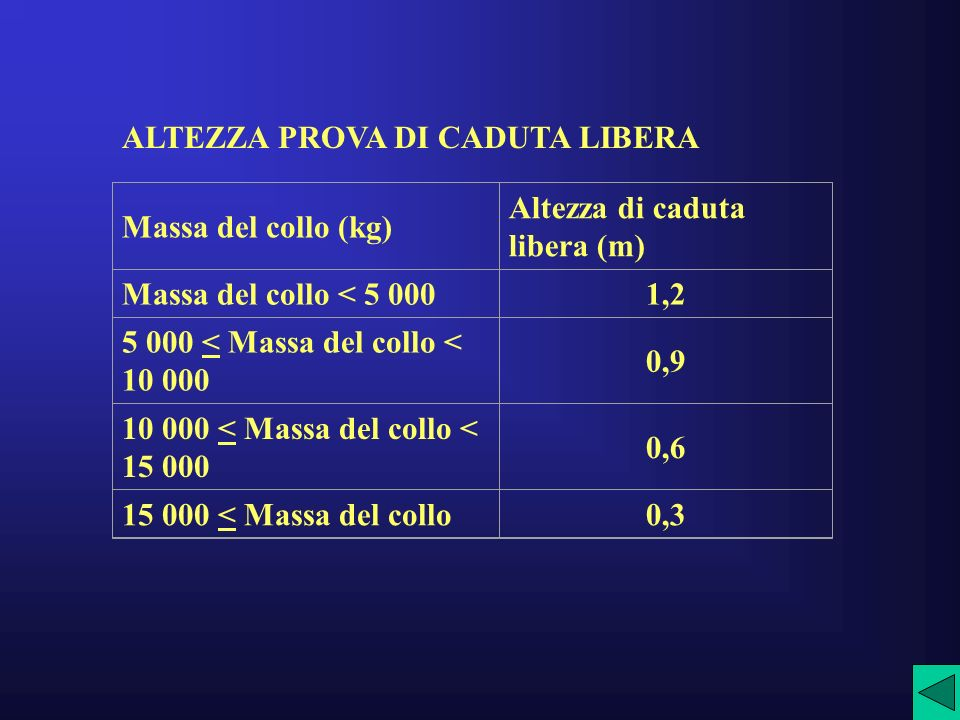 ALTEZZA PROVA DI CADUTA LIBERA Massa del collo (kg) Altezza di caduta libera (m) Massa del collo < 5 0001,2 5 000 < Massa del collo < 10 000 0,9 10 000 < Massa del collo < 15 000 0,6 15 000 < Massa del collo0,3