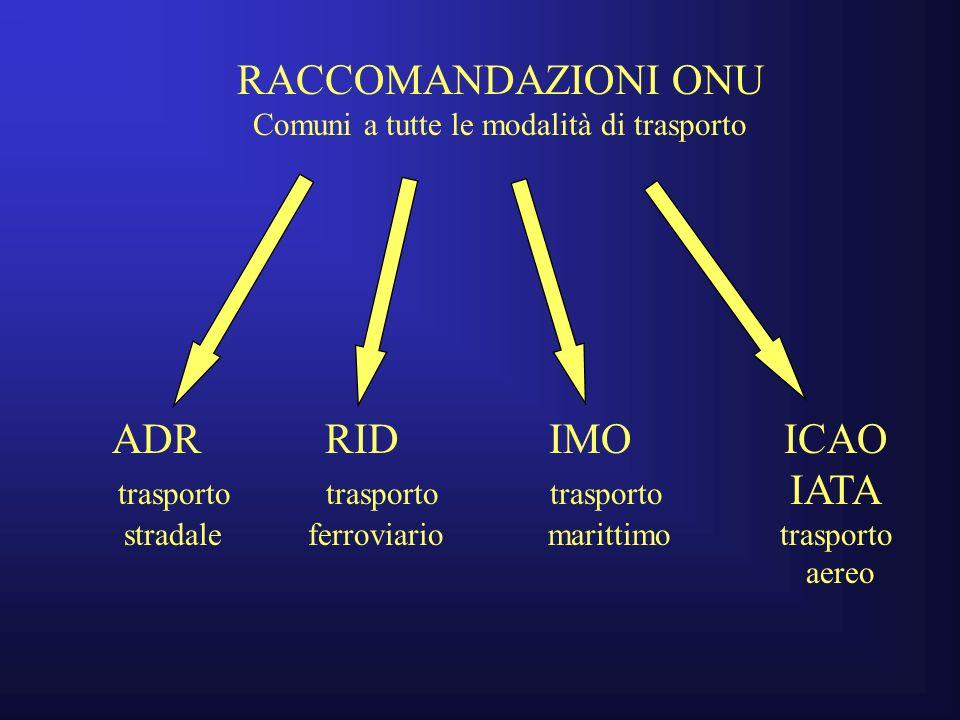 RACCOMANDAZIONI ONU Comuni a tutte le modalità di trasporto ADR RID IMO ICAO trasporto trasporto trasporto IATA stradale ferroviario marittimo trasporto aereo