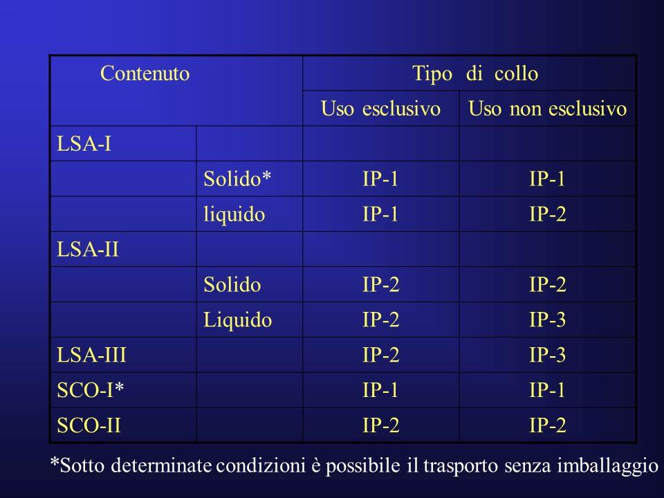 ContenutoTipodi collo Uso esclusivoUso non esclusivo LSA-I Solido*IP-1 liquidoIP-1IP-2 LSA-II SolidoIP-2 LiquidoIP-2IP-3 LSA-IIIIP-2IP-3 SCO-I*IP-1 SCO-IIIP-2 * Sotto determinate condizioni è possibile il trasporto senza imballaggio