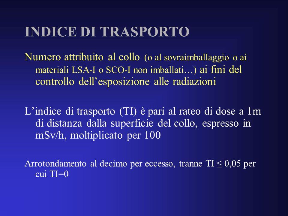 INDICE DI TRASPORTO Numero attribuito al collo (o al sovraimballaggio o ai materiali LSA-I o SCO-I non imballati…) ai fini del controllo dellesposizione alle radiazioni Lindice di trasporto (TI) è pari al rateo di dose a 1m di distanza dalla superficie del collo, espresso in mSv/h, moltiplicato per 100 Arrotondamento al decimo per eccesso, tranne TI 0,05 per cui TI=0