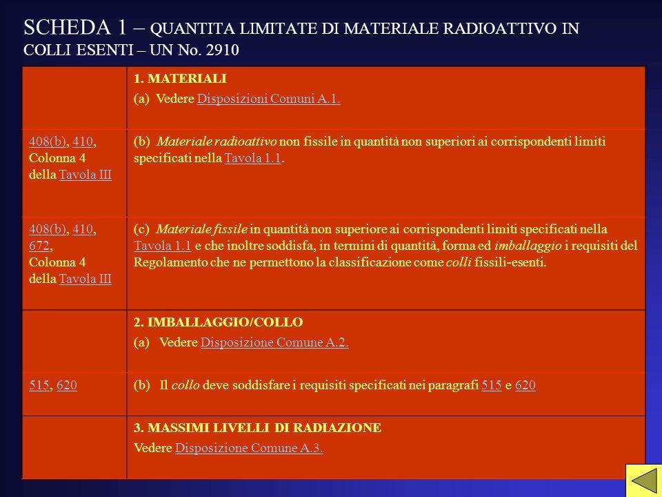 SCHEDA 1 – QUANTITA LIMITATE DI MATERIALE RADIOATTIVO IN COLLI ESENTI – UN No.