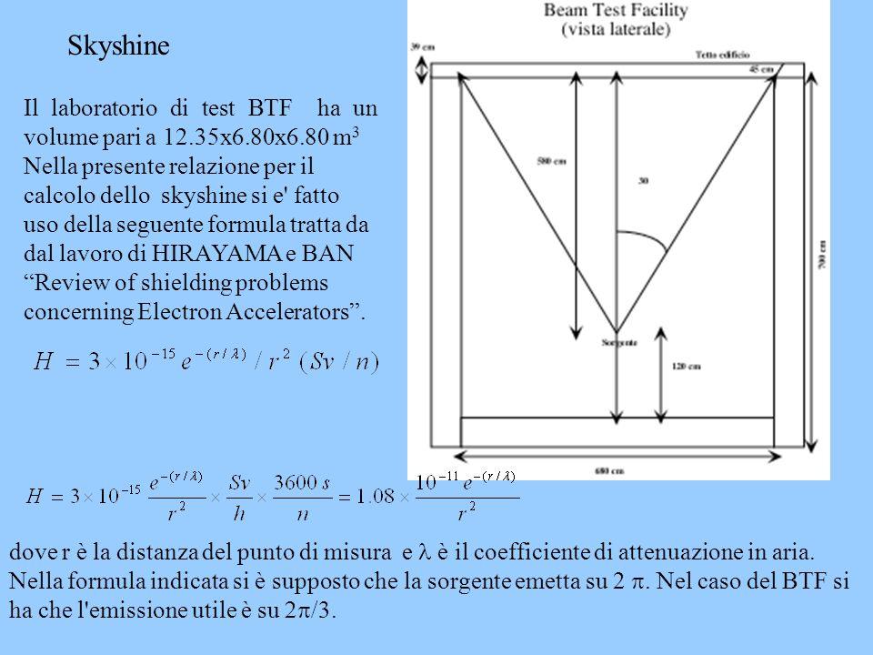 Il laboratorio di test BTF ha un volume pari a 12.35x6.80x6.80 m 3 Nella presente relazione per il calcolo dello skyshine si e fatto uso della seguente formula tratta da dal lavoro di HIRAYAMA e BAN Review of shielding problems concerning Electron Accelerators.