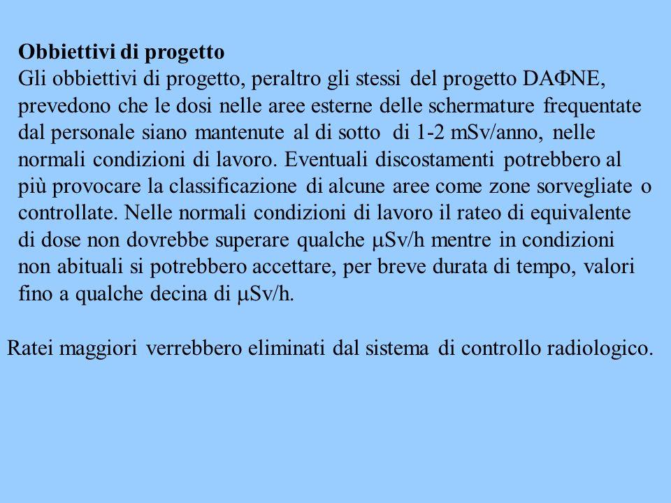 Obbiettivi di progetto Gli obbiettivi di progetto, peraltro gli stessi del progetto DA NE, prevedono che le dosi nelle aree esterne delle schermature frequentate dal personale siano mantenute al di sotto di 1-2 mSv/anno, nelle normali condizioni di lavoro.