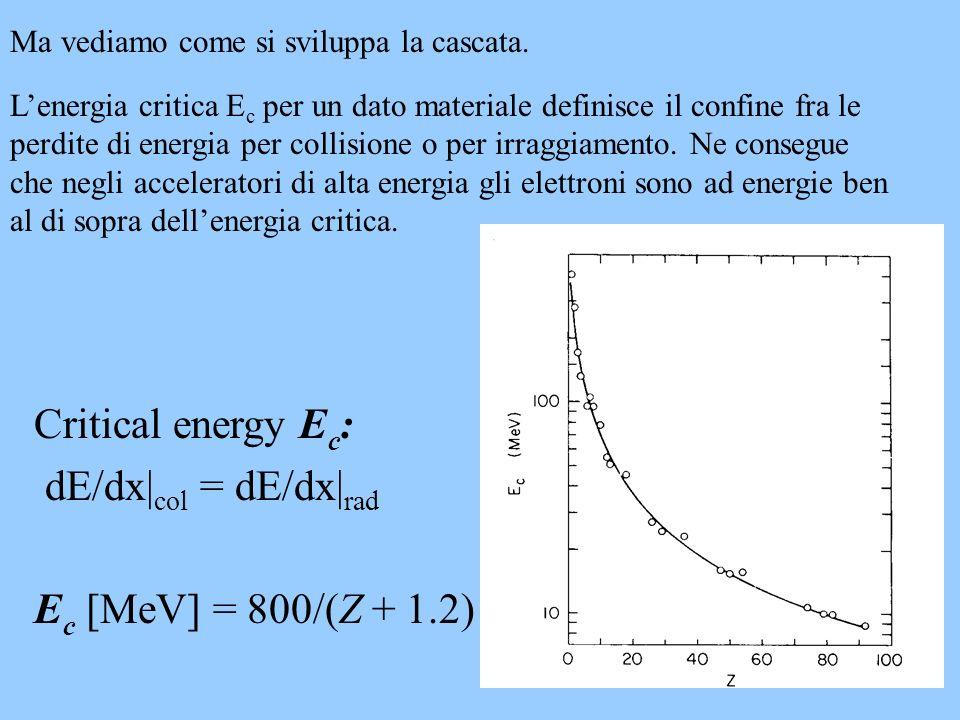 Critical energy E c : dE/dx| col = dE/dx| rad E c [MeV] = 800/(Z + 1.2) Lenergia critica E c per un dato materiale definisce il confine fra le perdite di energia per collisione o per irraggiamento.