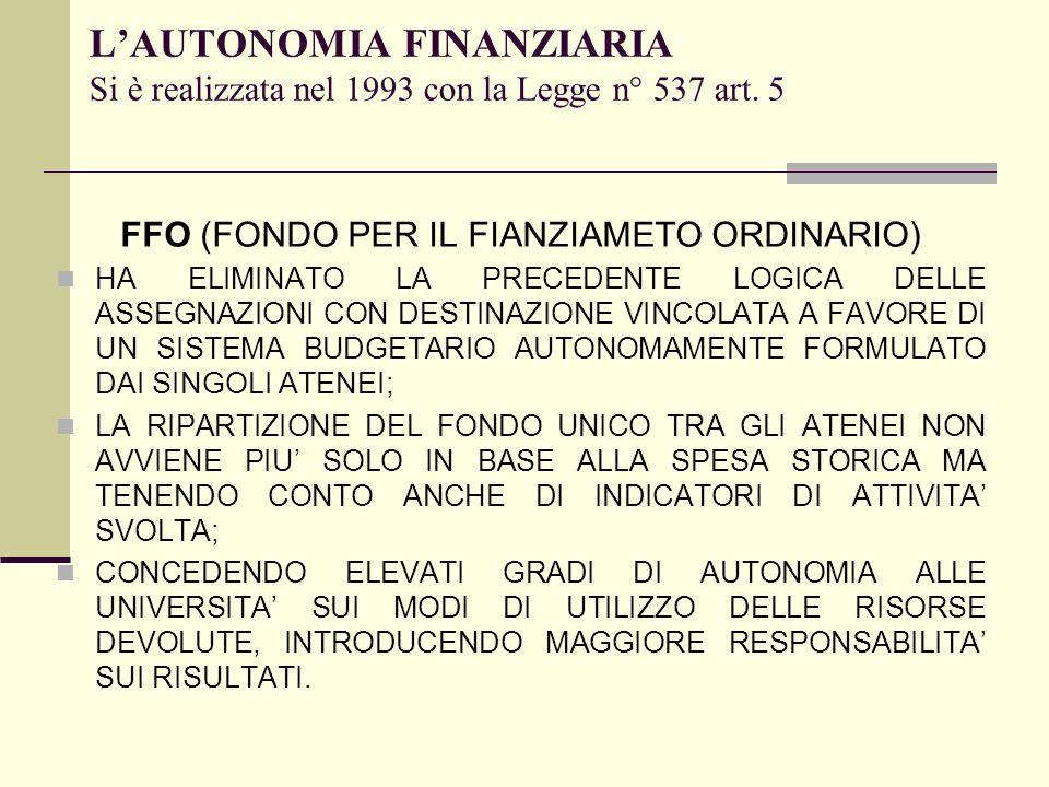 LEGGE N 59 DEL 1997 (BASSANINI) SANCIVA LINTRUDUZIONE DI UNA CONTABILITA ANALITICA PER CENTRI DI COSTO AL FINE DELLA GESTIONE E DELLA RENDICONTAZIONE.