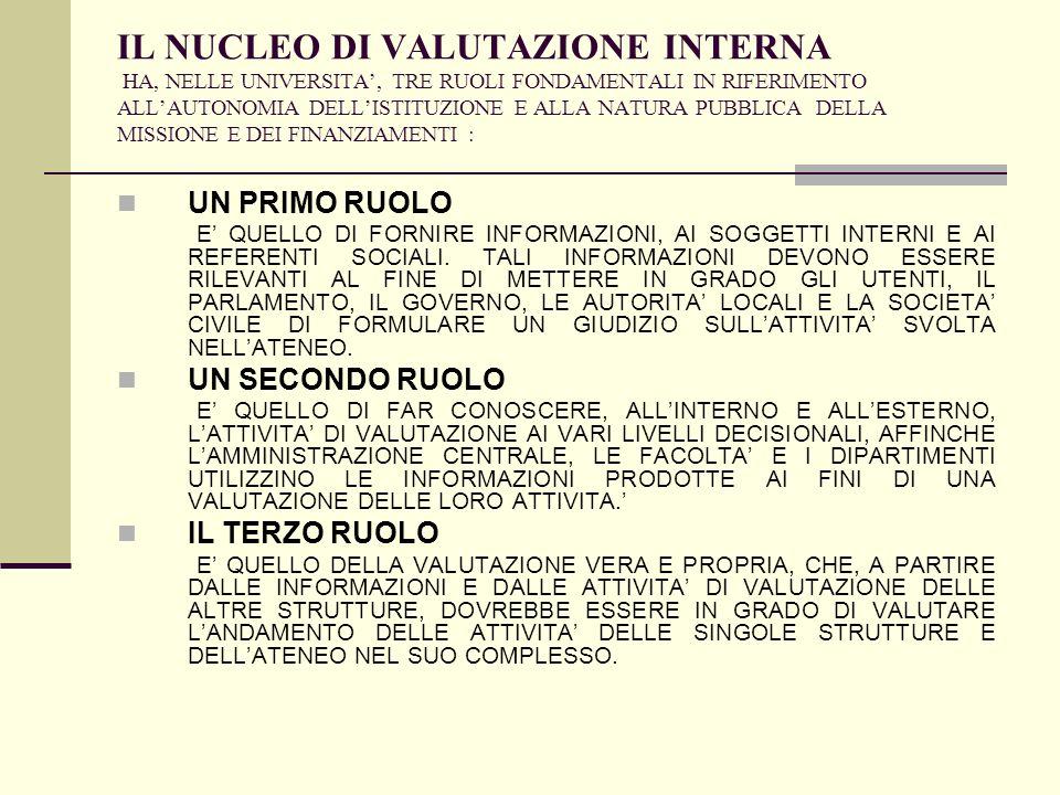 LEGGE N°370 DEL 19 OTTOBRE 1999 LA LEGGE 370 DEL1999 HA RIVISTO E COMPLETATO IL SISTEMA DI VALUTAZIONE DEGLI ATENEI, STATALI E NON STATALI, PRECISANDO CARATTERISTICHE, FUNZIONI E RUOLI DEI NUCLEI DI VALUAZIONE.