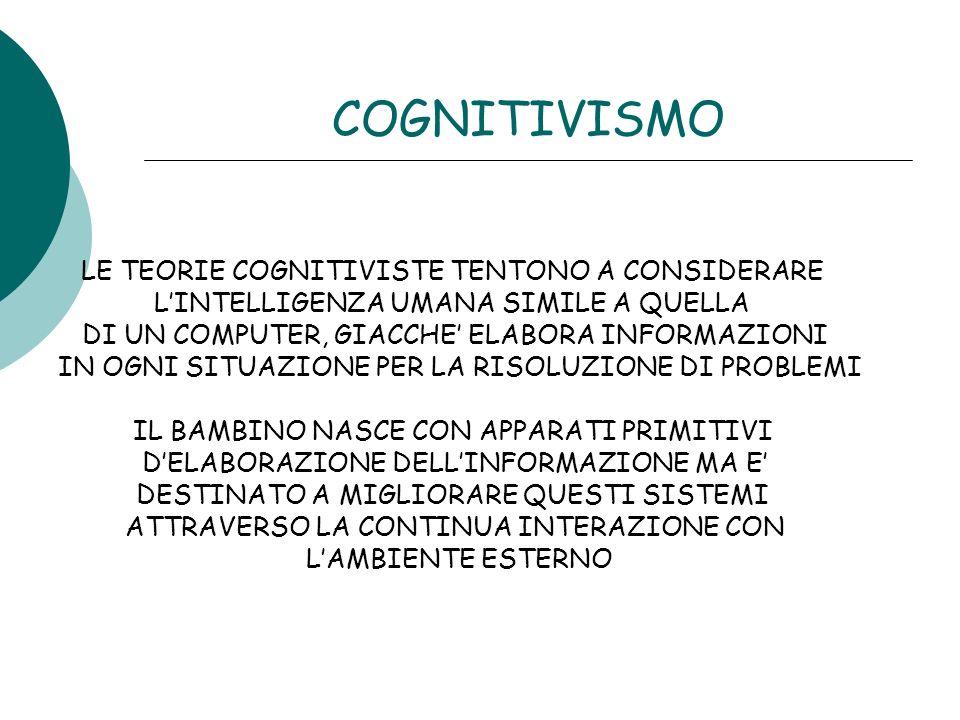 COGNITIVISMO LE TEORIE COGNITIVISTE TENTONO A CONSIDERARE LINTELLIGENZA UMANA SIMILE A QUELLA DI UN COMPUTER, GIACCHE ELABORA INFORMAZIONI IN OGNI SIT
