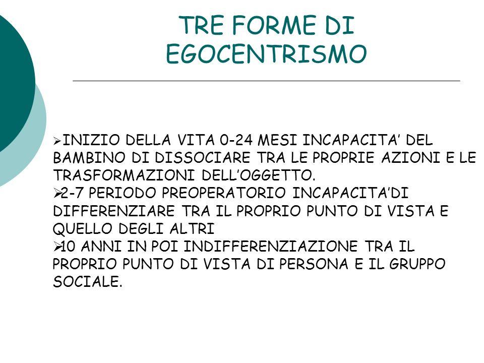 TRE FORME DI EGOCENTRISMO INIZIO DELLA VITA 0-24 MESI INCAPACITA DEL BAMBINO DI DISSOCIARE TRA LE PROPRIE AZIONI E LE TRASFORMAZIONI DELLOGGETTO. 2-7