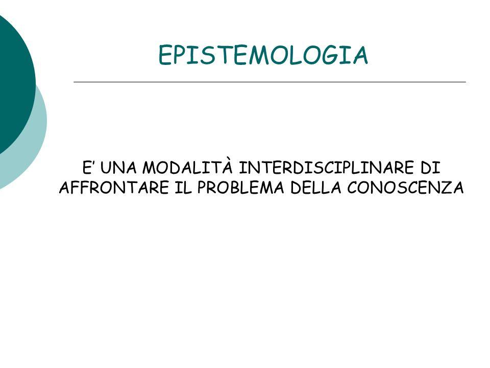 PERIODI DI SVILUPPO PERIODO SENSOMOTORIO (0-24) PERIODO PREOPERATORIO (2-7) PERIODO OPERATORIO CONCRETO (7-12) PERIODO OPERATORIO FORMALE (OLTRE 12)