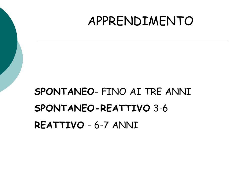 SPONTANEO- FINO AI TRE ANNI SPONTANEO-REATTIVO 3-6 REATTIVO - 6-7 ANNI APPRENDIMENTO
