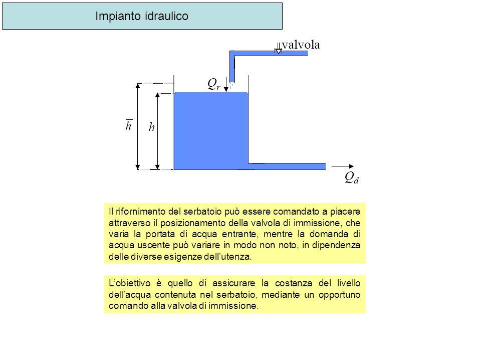 Impianto idraulico Il rifornimento del serbatoio può essere comandato a piacere attraverso il posizionamento della valvola di immissione, che varia la